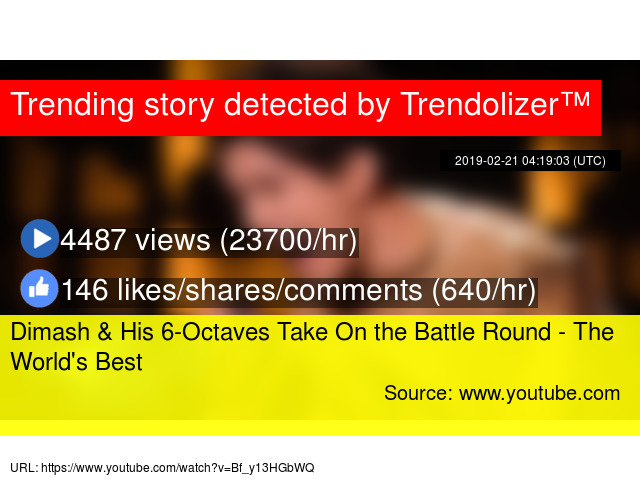 Dimash & His 6-Octaves Take On the Battle Round - The World's Best