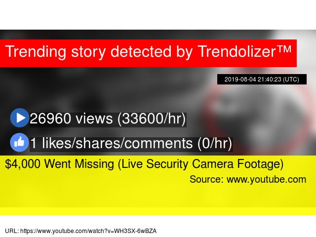 $4,000 Went Missing (Live Security Camera Footage)